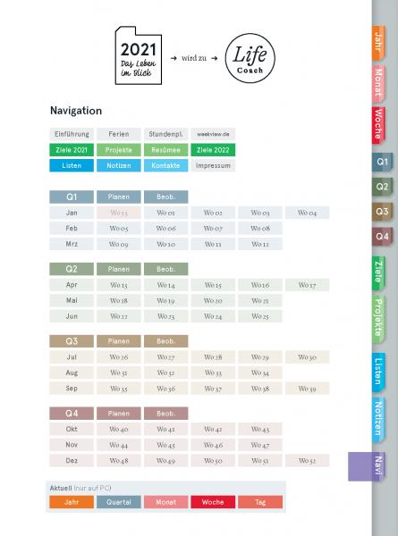 Digital Planner | Das Leben im Blick 2021 – LifeCoach A5